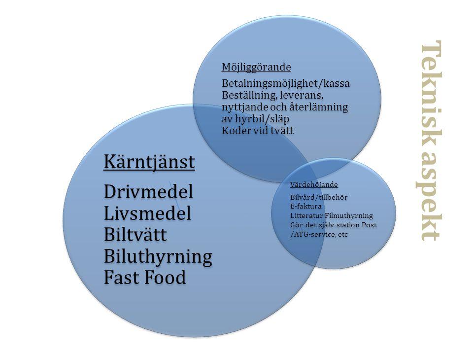 Kärntjänst Drivmedel Livsmedel Biltvätt Biluthyrning Fast Food Möjliggörande Betalningsmöjlighet/kassa Beställning, leverans, nyttjande och återlämnin