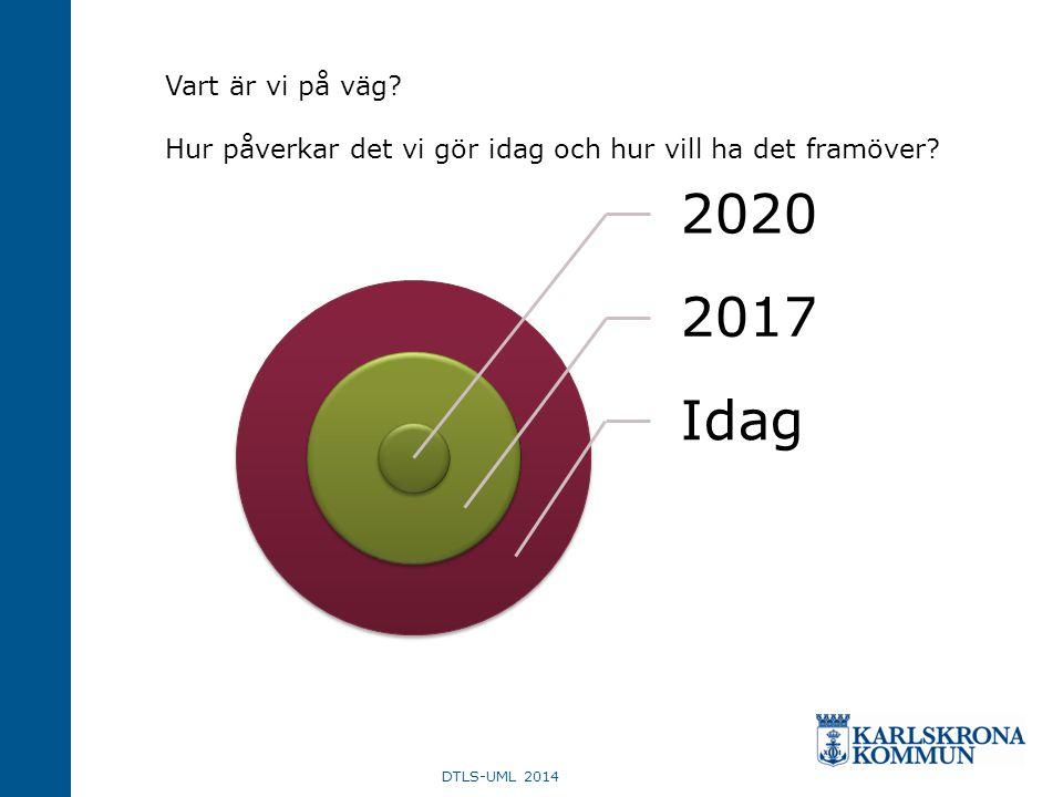 DTLS-UML 2014 2020 2017 Idag Vart är vi på väg? Hur påverkar det vi gör idag och hur vill ha det framöver?