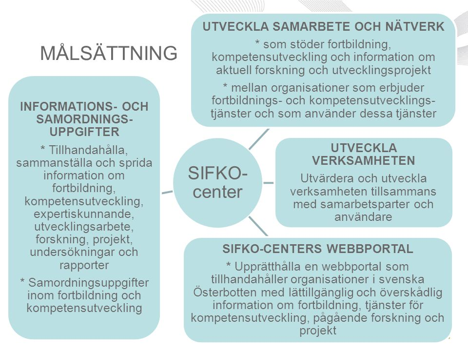 WEBBPORTALEN INFORMATIONSTJÄNSTERSÖK- OCH SAMORDNINGSTJÄNSTER Allmän informationInputfunktioner Möjligheter att föra in ny information i webbportalen Föreläsarbank Fortbildningsbank Forskningsbank Projektbank Förfrågningsfunktioner Möjlighet för användaren att föra in förfrågan kring fortbildning, expertiskunnande, föreläsare, fortbildningsbehov SökfunktionerUtvärderingsfunktioner Möjlighet för användaren att utvärdera SIFKO-centers och webbportalens verksamhet