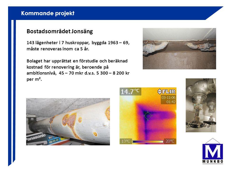 Kommande projekt Bostadsområdet Jonsäng 143 lägenheter i 7 huskroppar, byggda 1963 – 69, måste renoveras inom ca 5 år.
