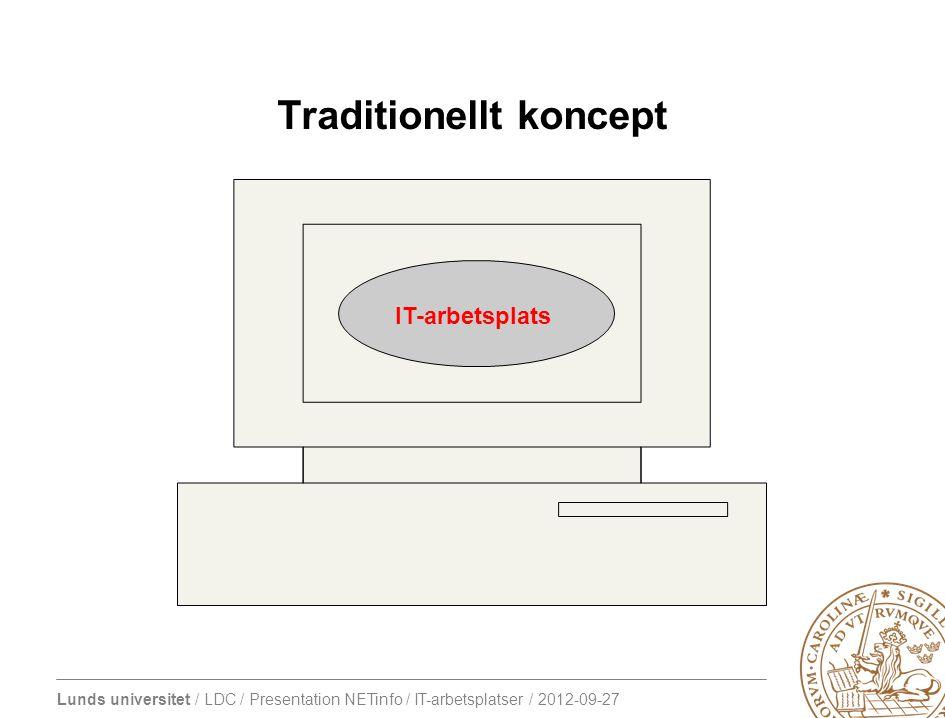 Lunds universitet / LDC / Presentation NETinfo / IT-arbetsplatser / 2012-09-27 Traditionellt koncept IT-arbetsplats