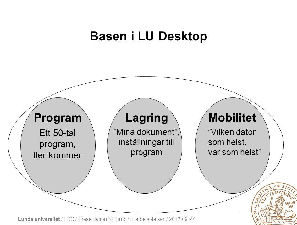 """Lunds universitet / LDC / Presentation NETinfo / IT-arbetsplatser / 2012-09-27 Basen i LU Desktop Program Ett 50-tal program, fler kommer Lagring """"Min"""