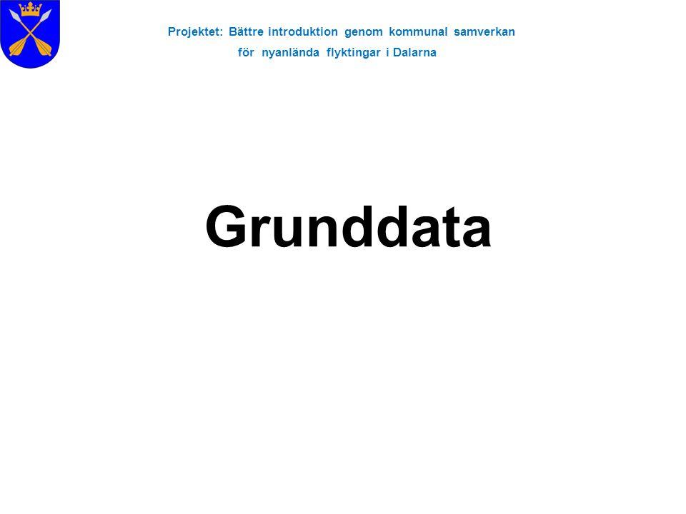 Projektet: Bättre introduktion genom kommunal samverkan för nyanlända flyktingar i Dalarna Grunddata