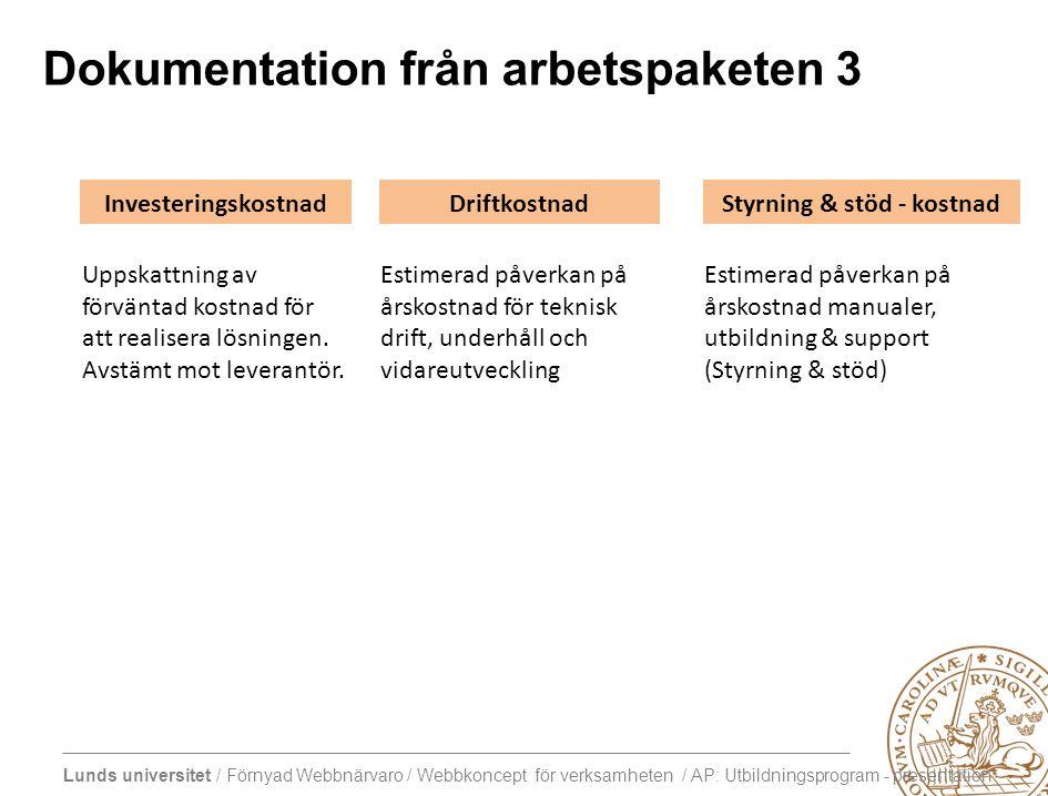 Lunds universitet / Förnyad Webbnärvaro / Webbkoncept för verksamheten / AP: Utbildningsprogram - presentation Dokumentation från arbetspaketen 3 InvesteringskostnadDriftkostnadStyrning & stöd - kostnad Uppskattning av förväntad kostnad för att realisera lösningen.