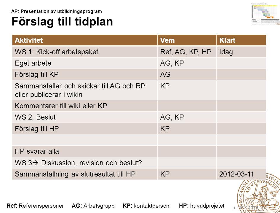 Lunds universitet / Förnyad Webbnärvaro / Webbkoncept för verksamheten / AP: Utbildningsprogram - presentation AP: Presentation av utbildningsprogram Förslag till tidplan AktivitetVemKlart WS 1: Kick-off arbetspaketRef, AG, KP, HPIdag Eget arbeteAG, KP Förslag till KPAG Sammanställer och skickar till AG och RP eller publicerar i wikin KP Kommentarer till wiki eller KP WS 2: BeslutAG, KP Förslag till HPKP HP svarar alla WS 3  Diskussion, revision och beslut.