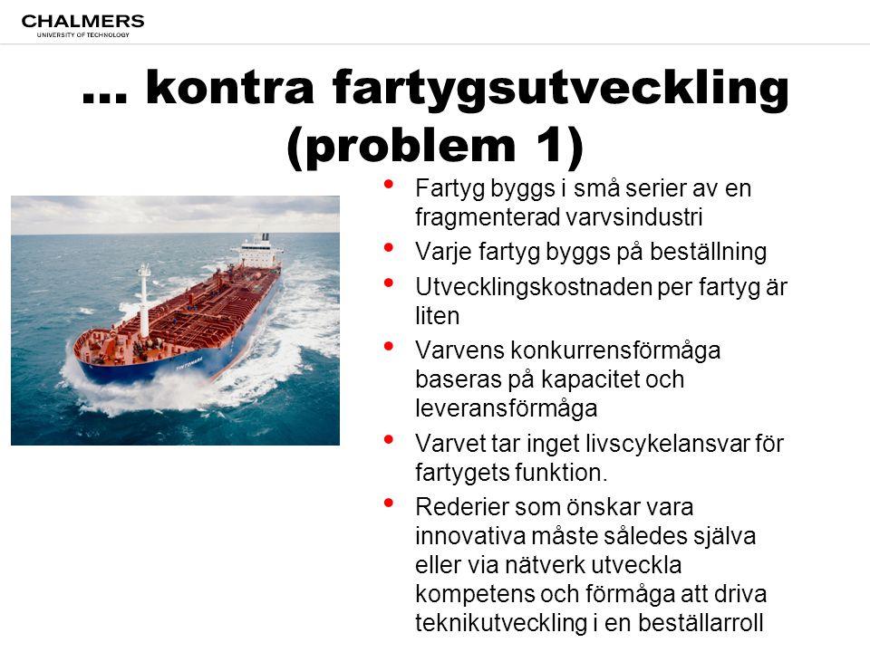 ... kontra fartygsutveckling (problem 1) • Fartyg byggs i små serier av en fragmenterad varvsindustri • Varje fartyg byggs på beställning • Utveckling
