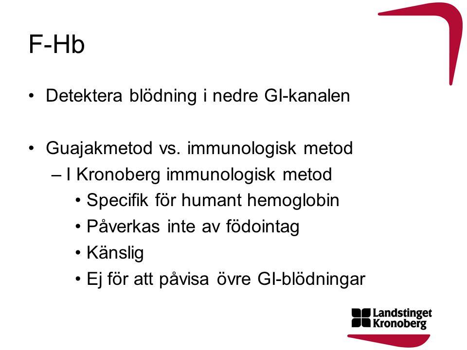F-Hb •Detektera blödning i nedre GI-kanalen •Guajakmetod vs. immunologisk metod –I Kronoberg immunologisk metod •Specifik för humant hemoglobin •Påver