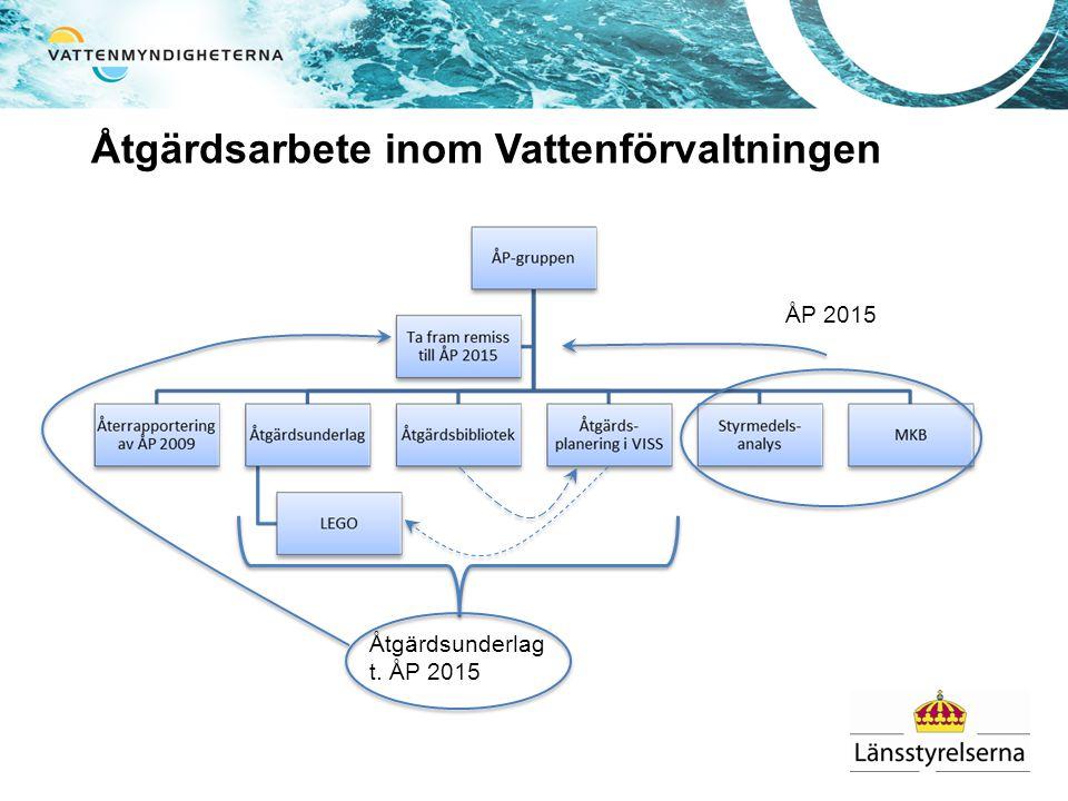 Åtgärdsunderlag t. ÅP 2015 ÅP 2015 Åtgärdsarbete inom Vattenförvaltningen