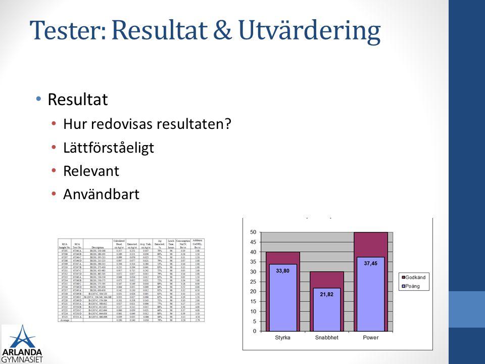 Tester: Resultat & Utvärdering • Resultat • Hur redovisas resultaten? • Lättförståeligt • Relevant • Användbart