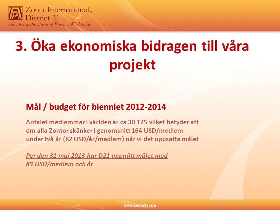 Mål / budget för bienniet 2012-2014 Antalet medlemmar i världen är ca 30 125 vilket betyder att om alla Zontor skänker i genomsnitt 164 USD/medlem under två år (82 USD/år/medlem) når vi det uppsatta målet Per den 31 maj 2013 har D21 uppnått målet med 83 USD/medlem och år 3.
