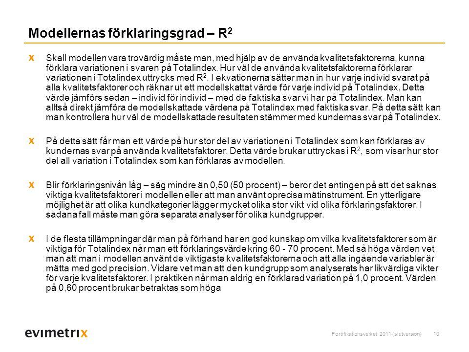 Fortifikationsverket 2011 (slutversion)10 Modellernas förklaringsgrad – R 2 Skall modellen vara trovärdig måste man, med hjälp av de använda kvalitetsfaktorerna, kunna förklara variationen i svaren på Totalindex.