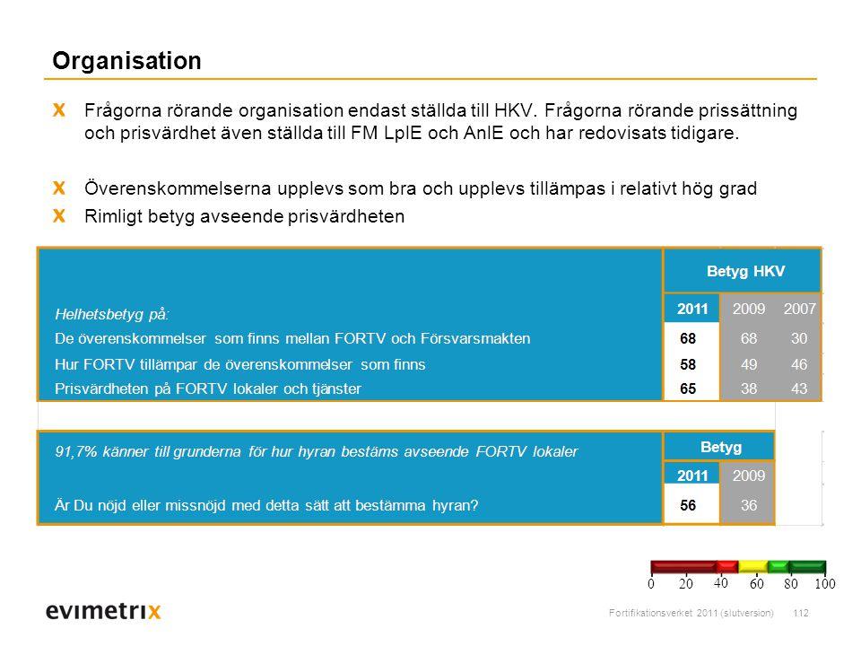 Fortifikationsverket 2011 (slutversion)112 Organisation Frågorna rörande organisation endast ställda till HKV.