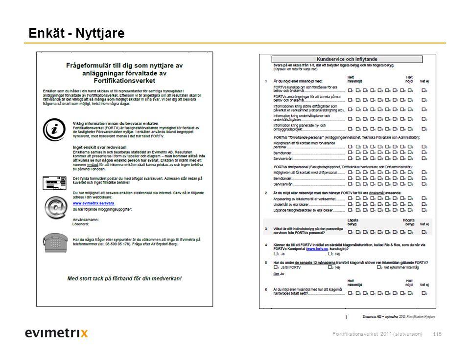 Fortifikationsverket 2011 (slutversion)115 Enkät - Nyttjare