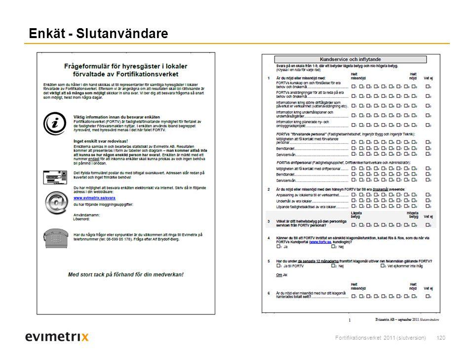 Fortifikationsverket 2011 (slutversion)120 Enkät - Slutanvändare