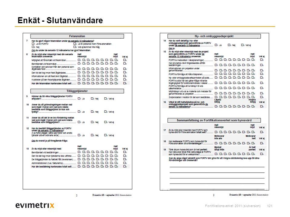 Fortifikationsverket 2011 (slutversion)121 Enkät - Slutanvändare