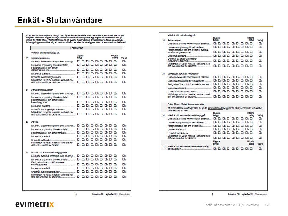 Fortifikationsverket 2011 (slutversion)122 Enkät - Slutanvändare