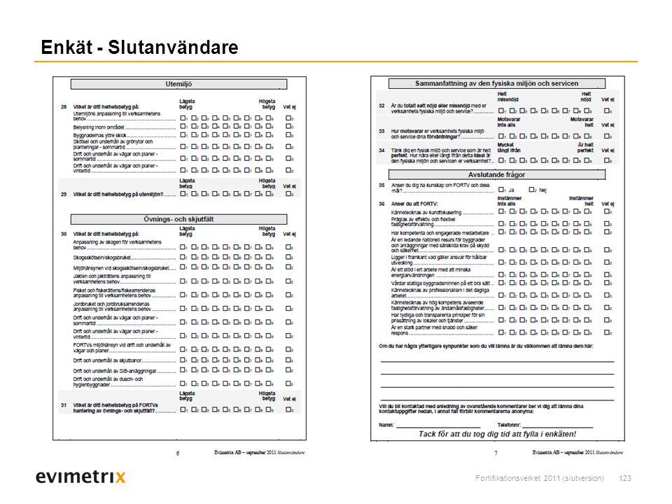 Fortifikationsverket 2011 (slutversion)123 Enkät - Slutanvändare