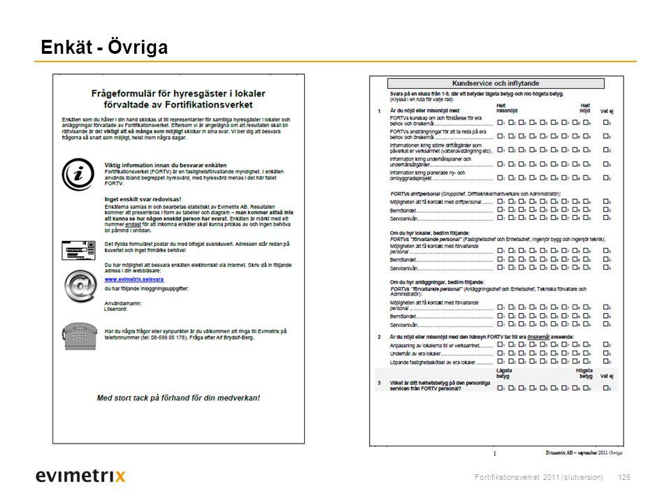 Fortifikationsverket 2011 (slutversion)125 Enkät - Övriga