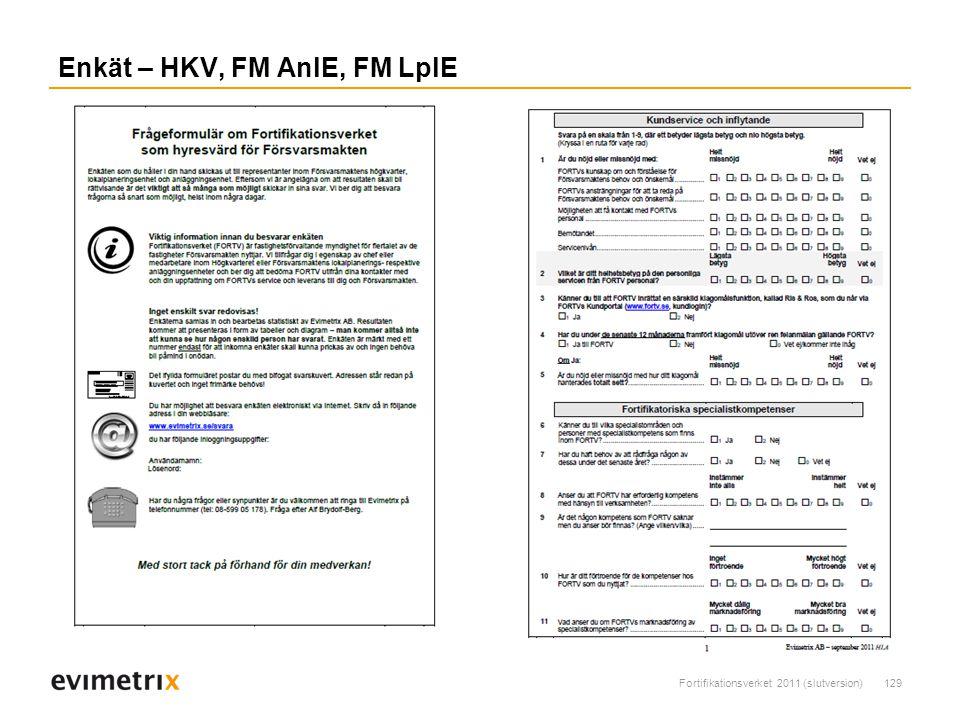Fortifikationsverket 2011 (slutversion)129 Enkät – HKV, FM AnlE, FM LplE