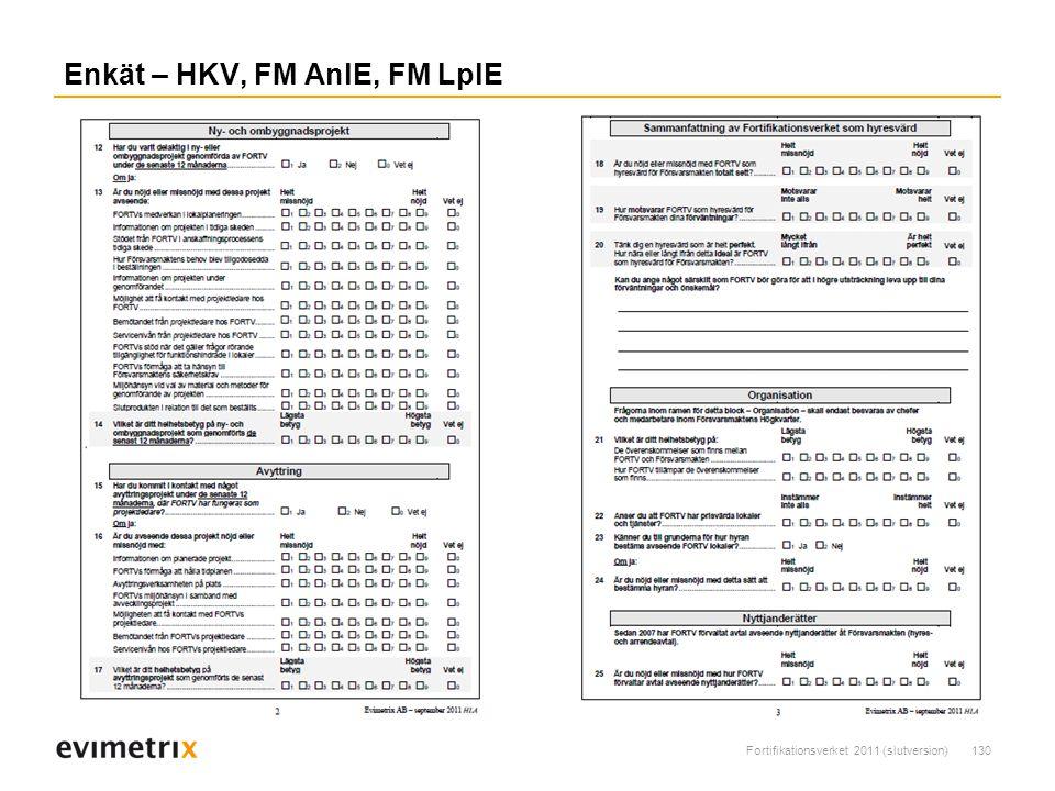 Fortifikationsverket 2011 (slutversion)130 Enkät – HKV, FM AnlE, FM LplE