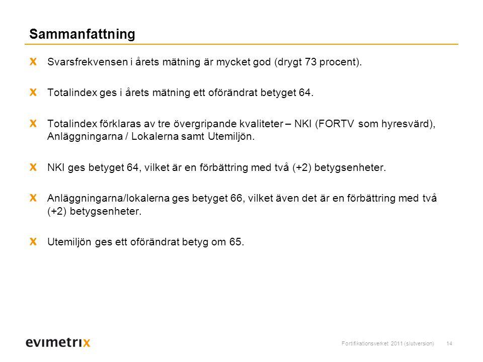 Fortifikationsverket 2011 (slutversion)14 Sammanfattning Svarsfrekvensen i årets mätning är mycket god (drygt 73 procent).