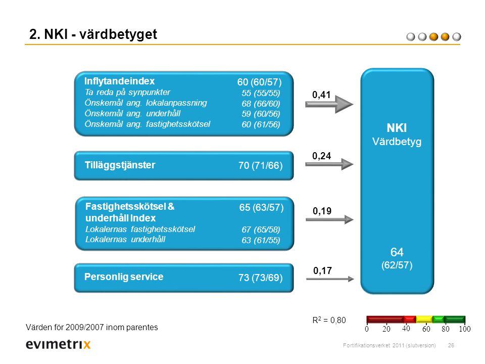 Fortifikationsverket 2011 (slutversion)26 2.