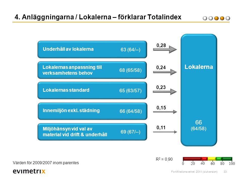 Fortifikationsverket 2011 (slutversion)33 4.