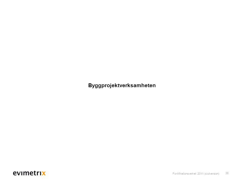 Fortifikationsverket 2011 (slutversion) 38 Byggprojektverksamheten