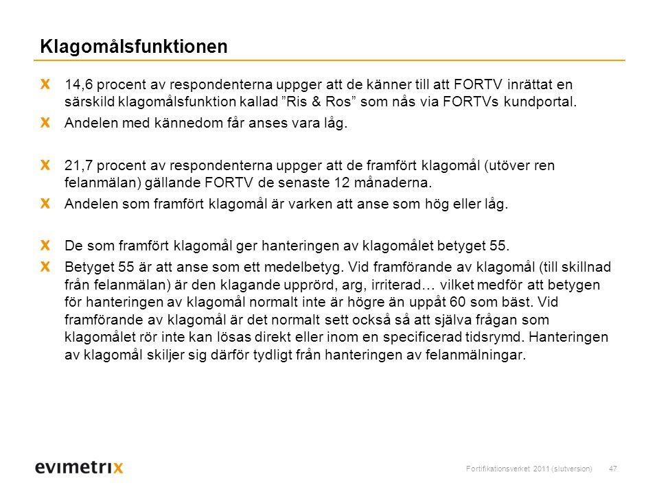 Fortifikationsverket 2011 (slutversion)47 Klagomålsfunktionen 14,6 procent av respondenterna uppger att de känner till att FORTV inrättat en särskild klagomålsfunktion kallad Ris & Ros som nås via FORTVs kundportal.