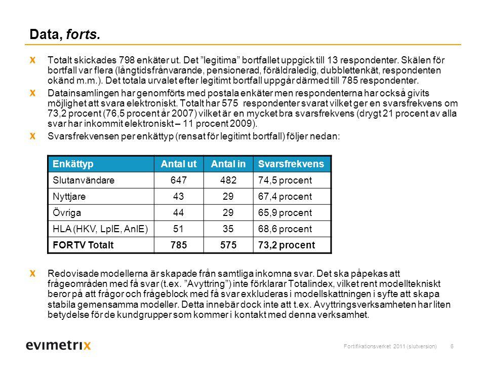 Fortifikationsverket 2011 (slutversion)6 Totalt skickades 798 enkäter ut.