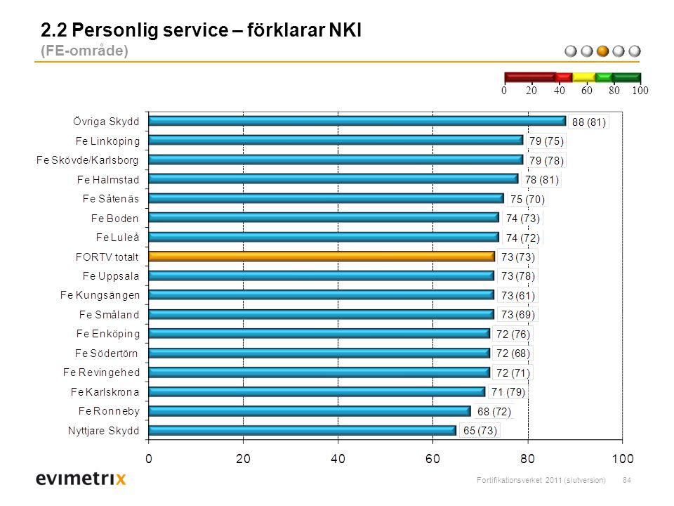 Fortifikationsverket 2011 (slutversion)84 2.2 Personlig service – förklarar NKI (FE-område) 200 40 6080 100
