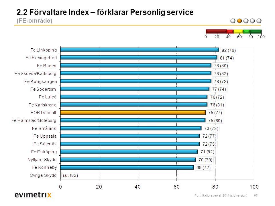 Fortifikationsverket 2011 (slutversion)87 2.2 Förvaltare Index – förklarar Personlig service (FE-område) 200 40 6080 100
