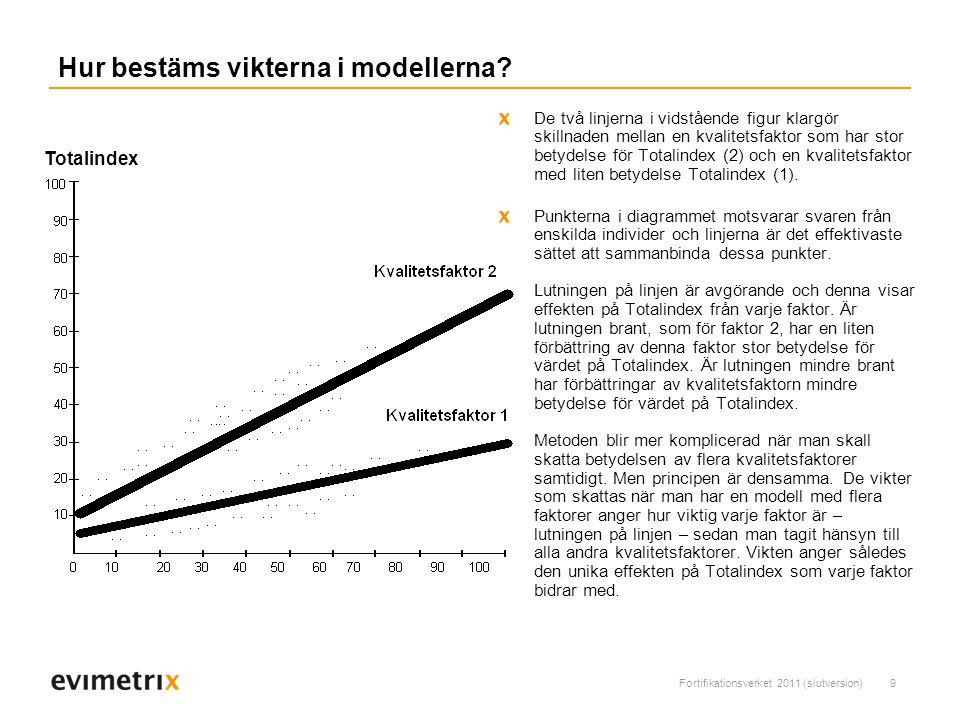 Fortifikationsverket 2011 (slutversion)9 Hur bestäms vikterna i modellerna.