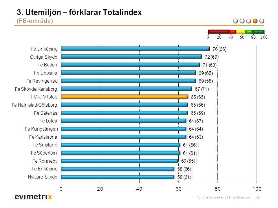 Fortifikationsverket 2011 (slutversion)93 3.