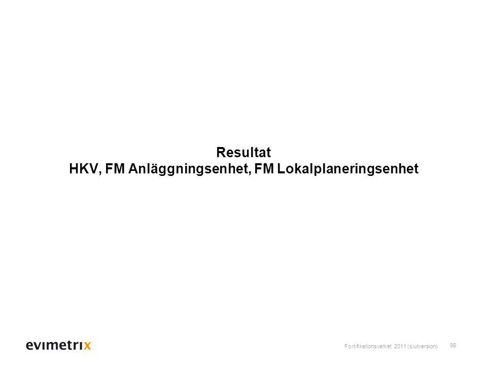 Fortifikationsverket 2011 (slutversion) 96 Resultat HKV, FM Anläggningsenhet, FM Lokalplaneringsenhet