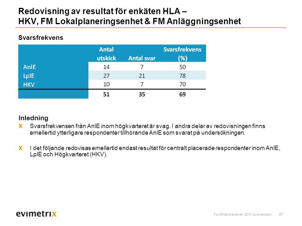 Fortifikationsverket 2011 (slutversion)97 Redovisning av resultat för enkäten HLA – HKV, FM Lokalplaneringsenhet & FM Anläggningsenhet Inledning Svarsfrekvensen från AnlE inom högkvarteret är svag.