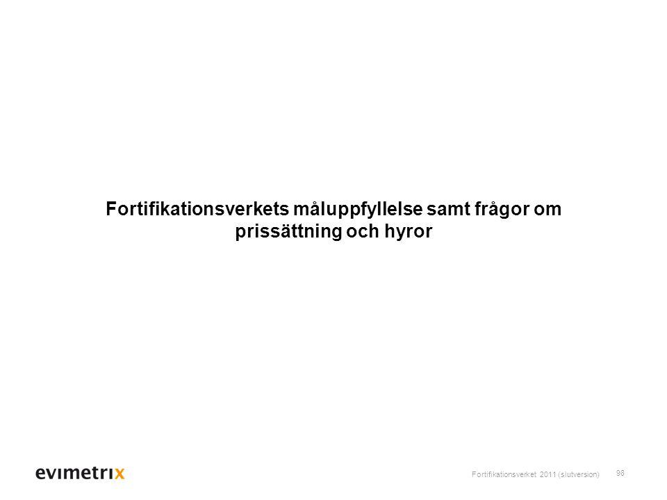 Fortifikationsverket 2011 (slutversion) 98 Fortifikationsverkets måluppfyllelse samt frågor om prissättning och hyror