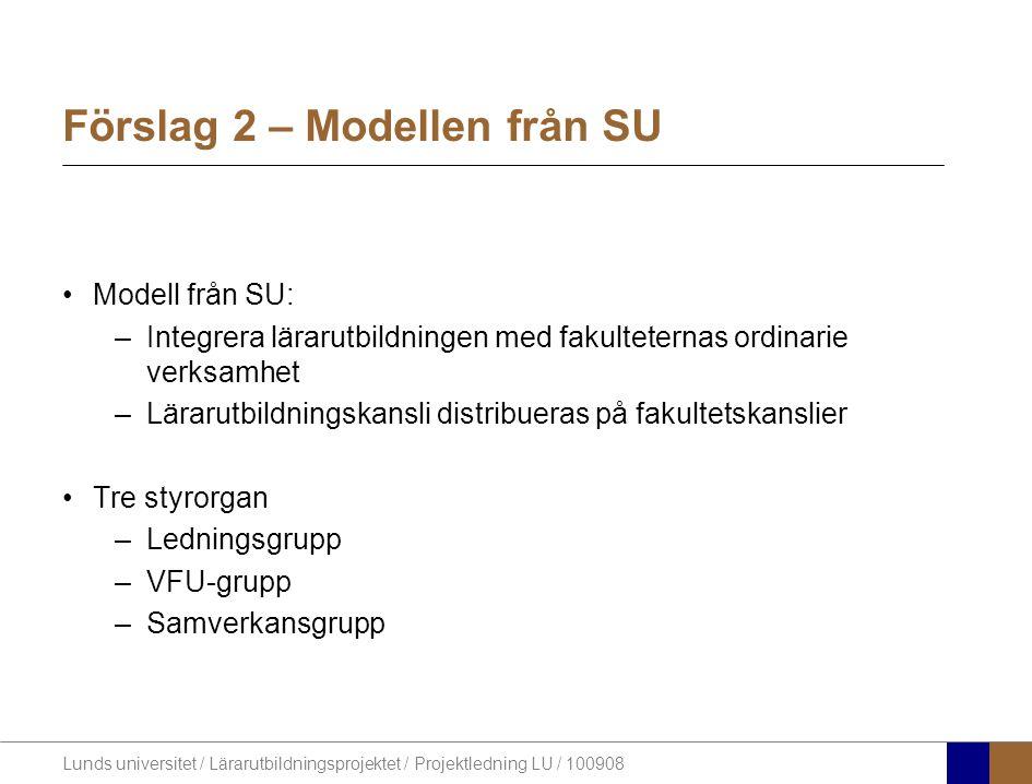 Lunds universitet / Lärarutbildningsprojektet / Projektledning LU / 100908 Förslag 2 – Modellen från SU •Modell från SU: –Integrera lärarutbildningen