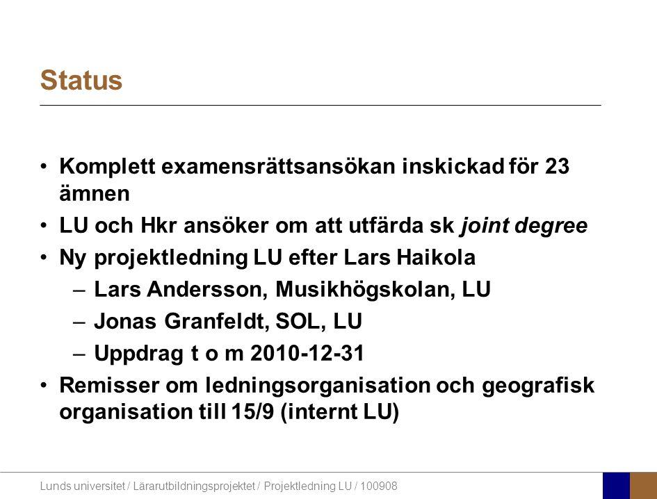 Lunds universitet / Lärarutbildningsprojektet / Projektledning LU / 100908 Status •Komplett examensrättsansökan inskickad för 23 ämnen •LU och Hkr ans