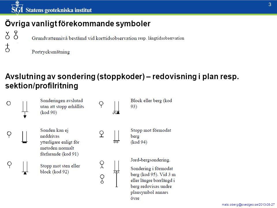 3 mats.oberg@swedgeo.se/2013-08-27 3 Övriga vanligt förekommande symboler Avslutning av sondering (stoppkoder) – redovisning i plan resp.
