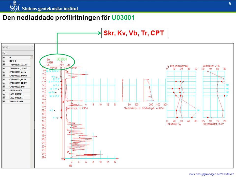 5 mats.oberg@swedgeo.se/2013-08-27 5 Den nedladdade profilritningen för U03001 Skr, Kv, Vb, Tr, CPT