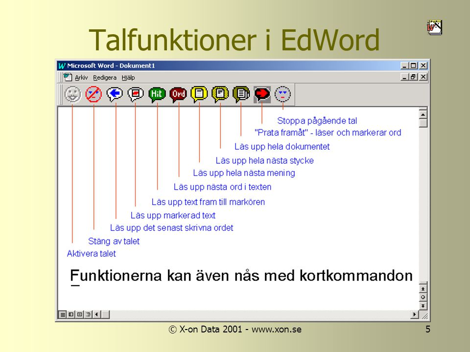 © X-on Data 2001 - www.xon.se5 Talfunktioner i EdWord