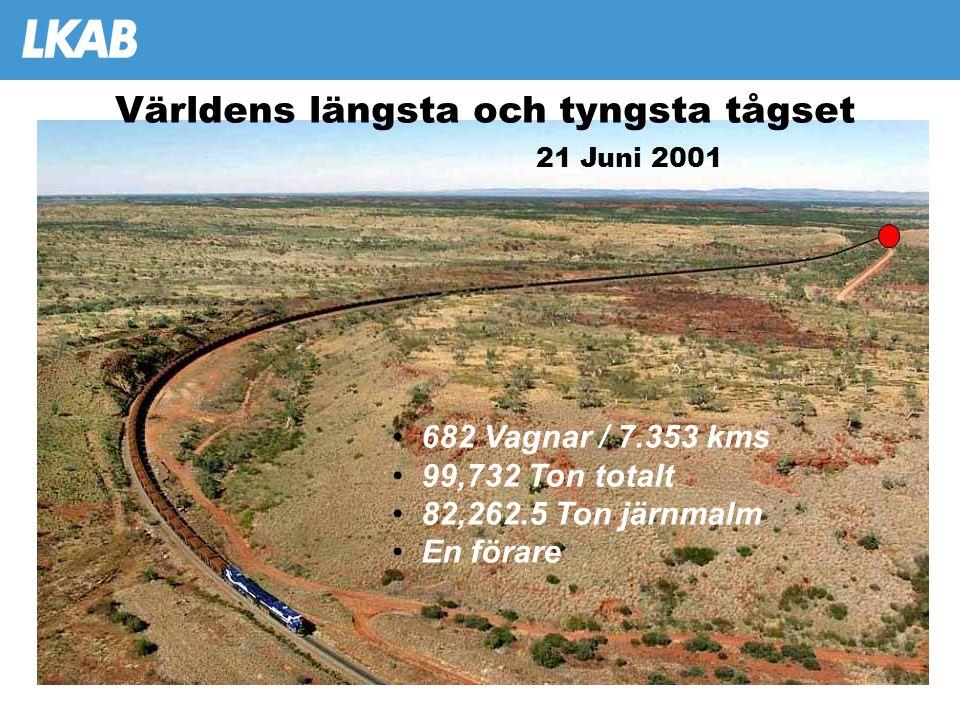 Världens längsta och tyngsta tågset 21 Juni 2001 • 682 Vagnar / 7.353 kms • 99,732 Ton totalt • 82,262.5 Ton järnmalm • En förare
