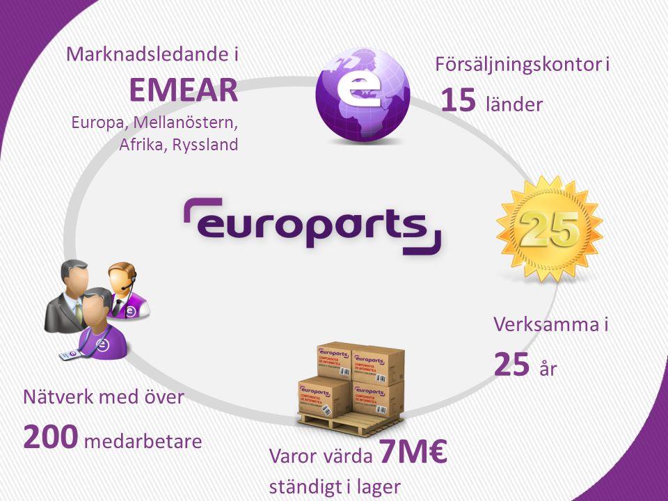 Nätverk med över 200 medarbetare Varor värda 7M€ ständigt i lager Verksamma i 25 år Försäljningskontor i 15 länder Marknadsledande i EMEAR Europa, Mellanöstern, Afrika, Ryssland