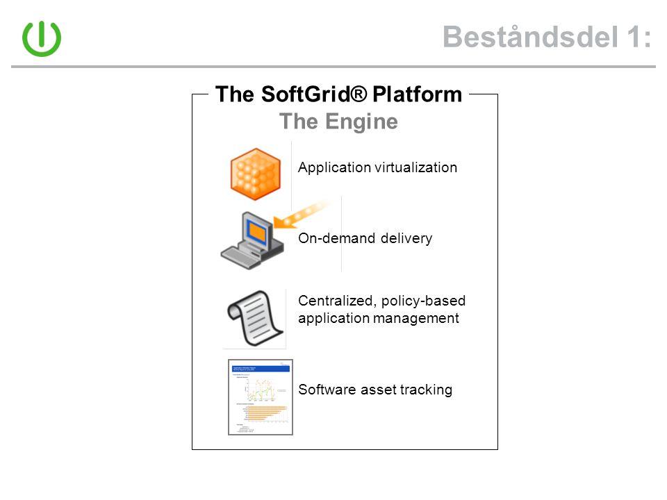 Beståndsdel 1: The SoftGrid® Platform The Engine Application virtualization On-demand delivery Centralized, policy-based application management Softwa