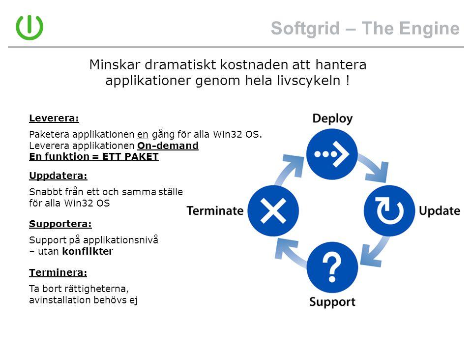 Softgrid – The Engine Minskar dramatiskt kostnaden att hantera applikationer genom hela livscykeln ! Terminera: Ta bort rättigheterna, avinstallation