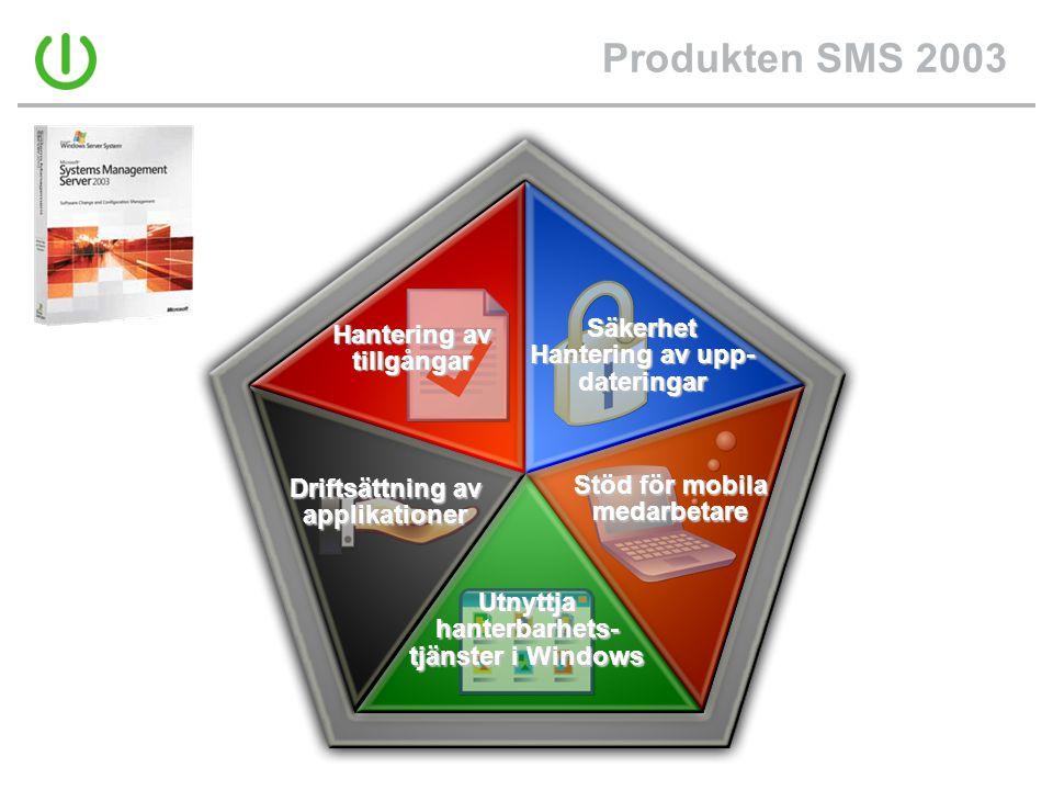 Produkten SMS 2003 Driftsättning av applikationer Hantering av tillgångar Säkerhet Hantering av upp- dateringar Utnyttja hanterbarhets- tjänster i Win