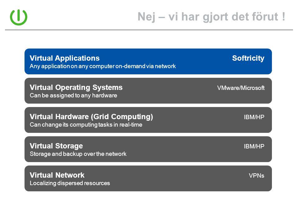 Nej – vi har gjort det förut ! Virtual ApplicationsSoftricity Any application on any computer on-demand via network Virtual Hardware (Grid Computing)