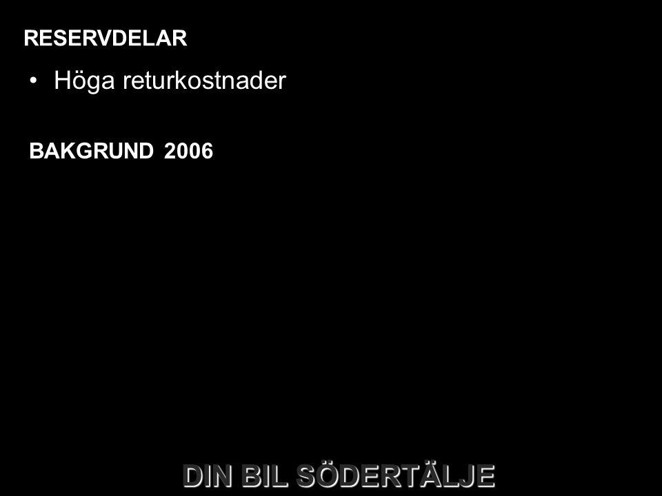 RESERVDELAR •Höga returkostnader BAKGRUND 2006 DIN BIL SÖDERTÄLJE