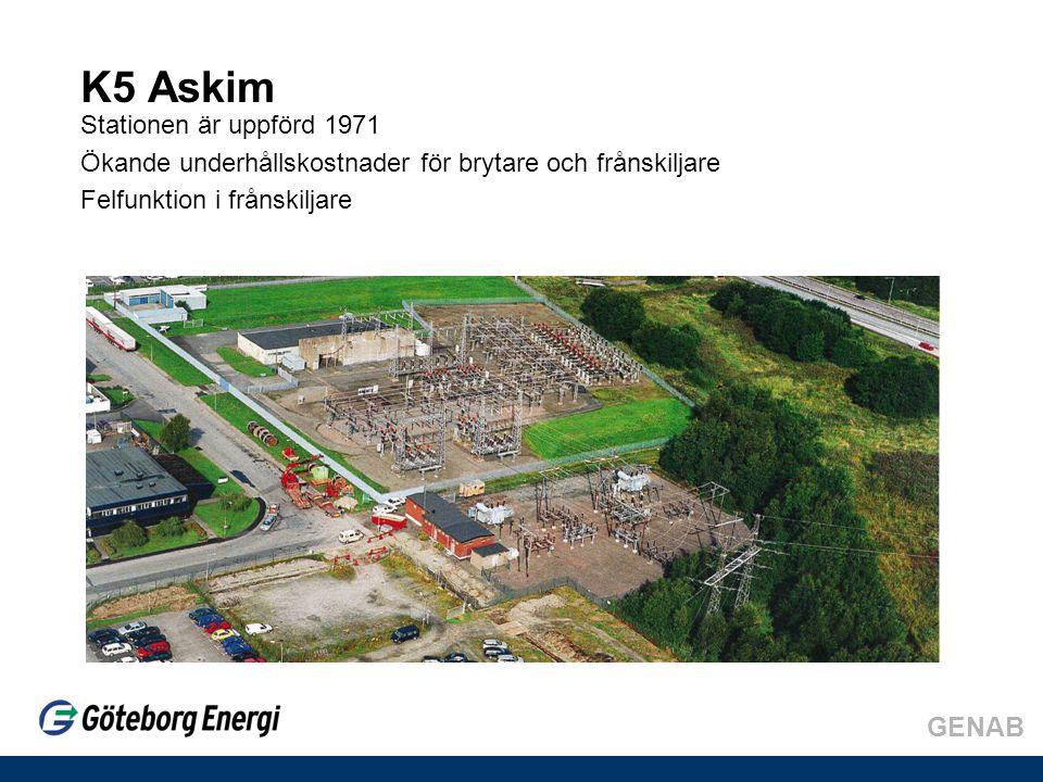 GENAB K5 Askim Stationen är uppförd 1971 Ökande underhållskostnader för brytare och frånskiljare Felfunktion i frånskiljare